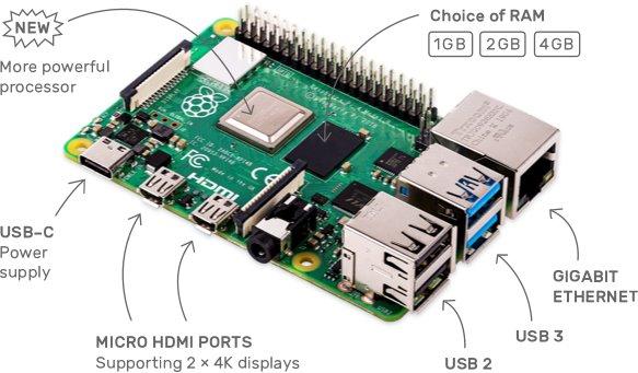 Raspberry Pi 4 1.5GHz Quad Core 64Bit 4GB Ram LPDDR4